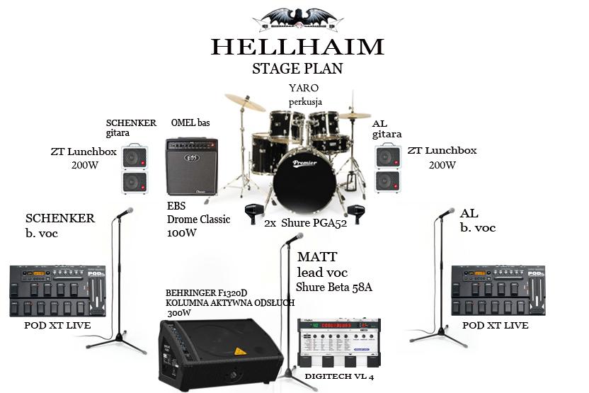 Ustawienie sprzętowe Hellhaim